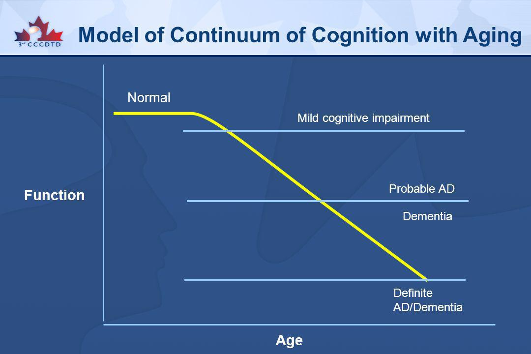Model of Continuum of Cognition with Aging
