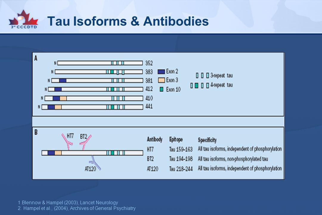 Tau Isoforms & Antibodies