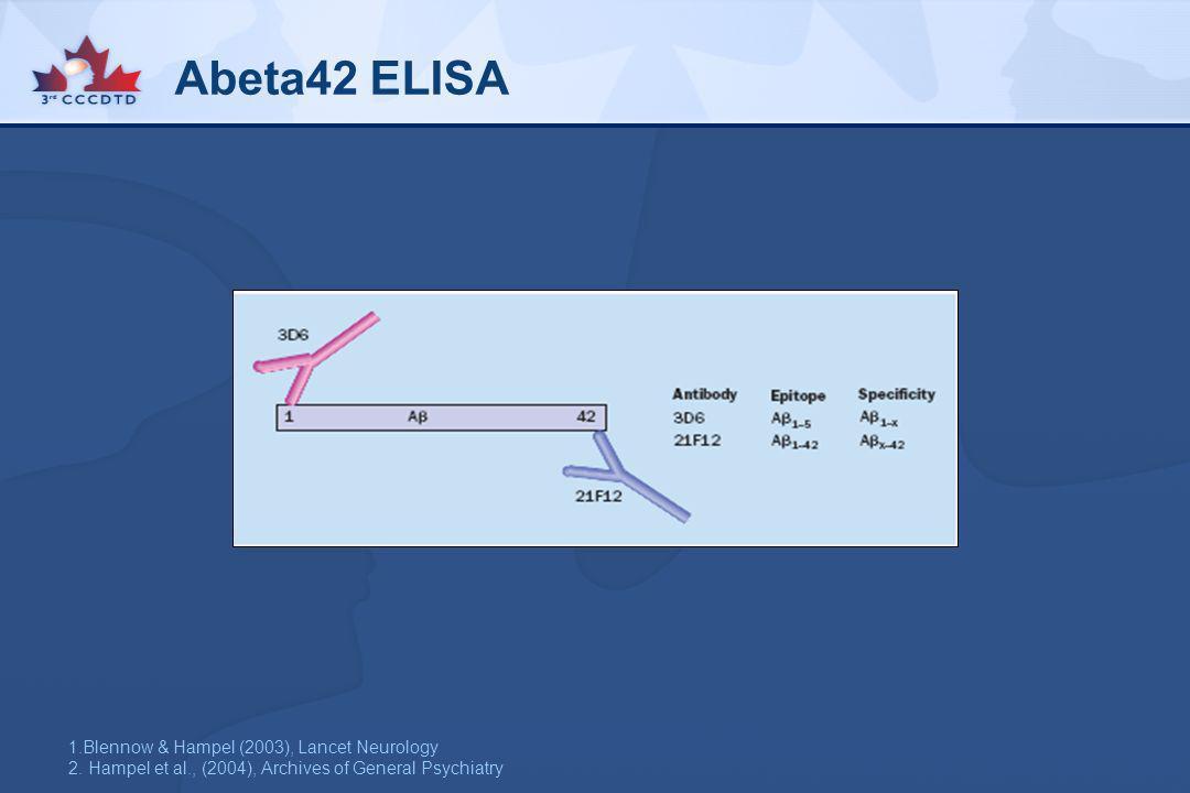 Abeta42 ELISA 1.Blennow & Hampel (2003), Lancet Neurology