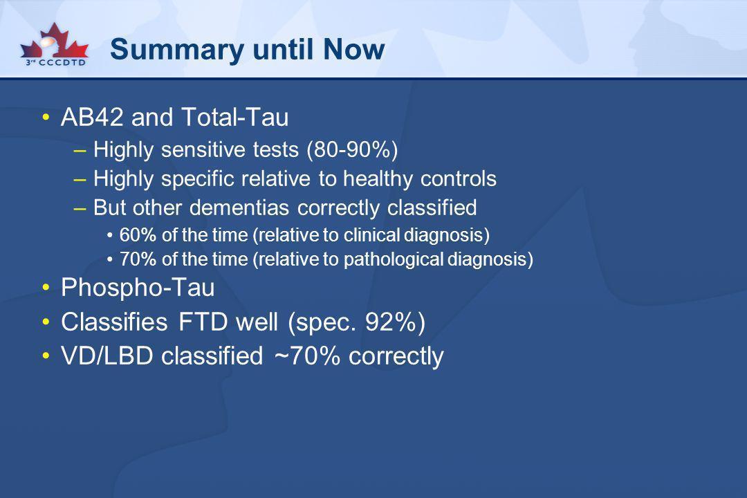 Summary until Now AB42 and Total-Tau Phospho-Tau