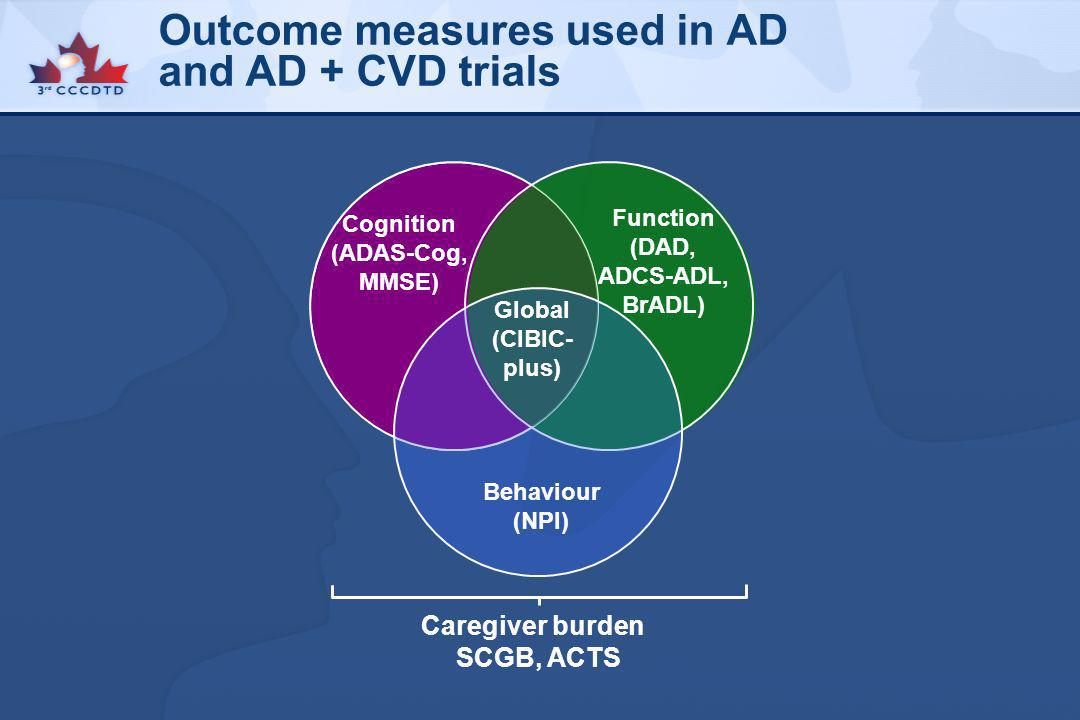 Outcome measures used in AD and AD + CVD trials