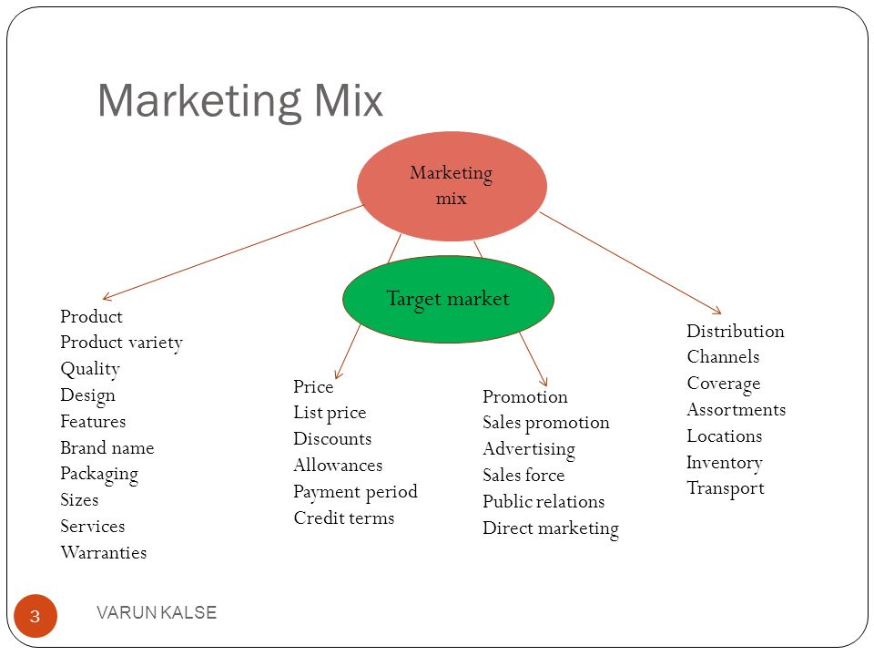 mercedes promotional mix This paper analyses what is marketing mix analysis, what are the main aspects of marketing mix, how to write good marketing mix analysis of a company and where to find information for marketing mix marketing mix analysis of mercedes-benz e/m/187 debenhams marketing analysis.