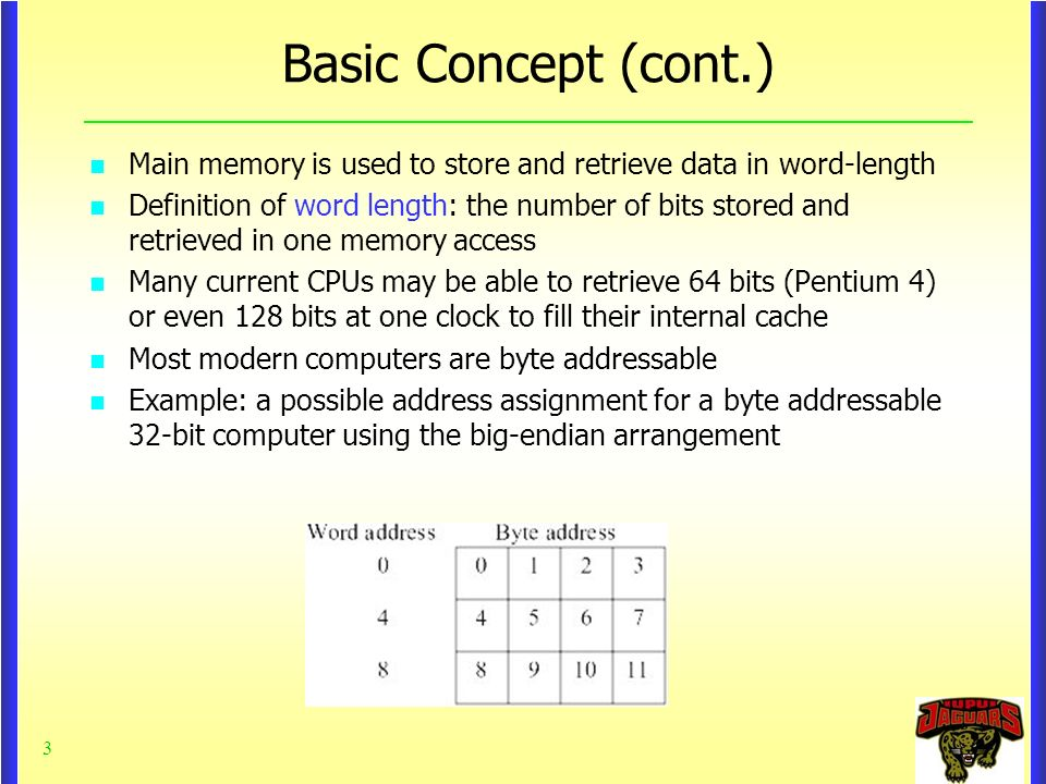 concept of flashbulb memory explanation and examples A schema is a cognitive framework or concept that helps organize and interpret information schemas can be useful because they allow us to take shortcuts in interpreting the vast amount of information that is available in our environment.