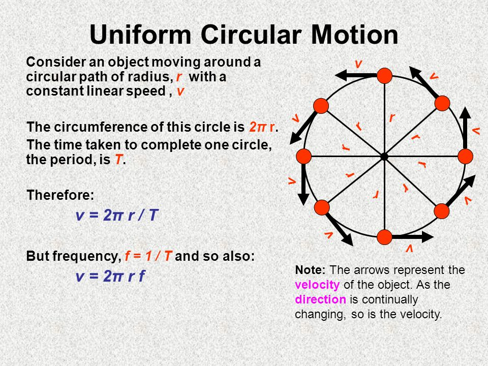 uniform circular motion 2016-6-3  uniform circular motion goals and introduction the purpose of this experiment is to investigate the scenario of an object in uniform circular motion.