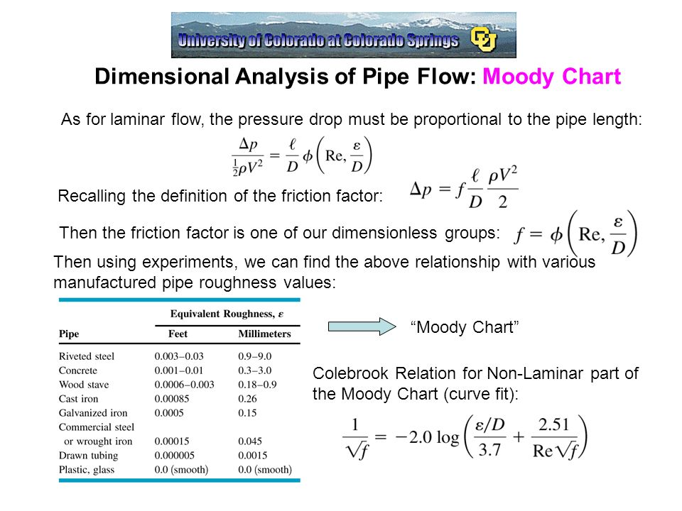 Dr jason roney mechanical and aerospace engineering ppt video dimensional analysis of pipe flow moody chart ccuart Images