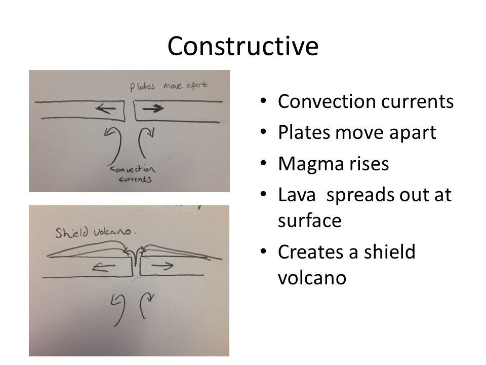 Constructive Convection currents Plates move apart Magma rises