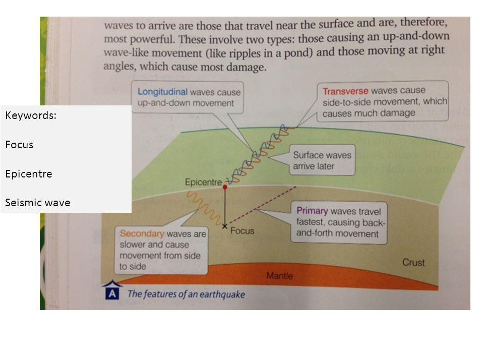 Keywords: Focus Epicentre Seismic wave