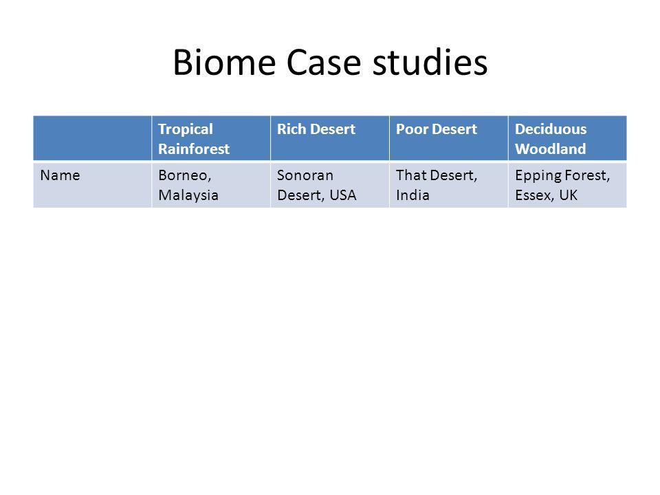 Biome Case studies Tropical Rainforest Rich Desert Poor Desert