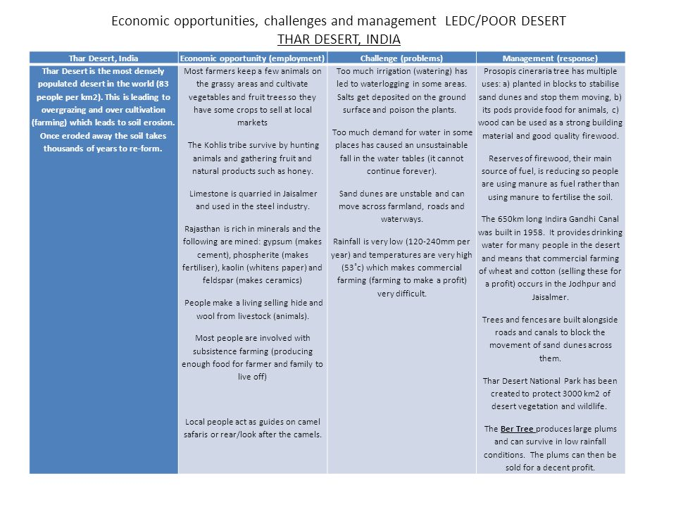 Economic opportunity (employment) Management (response)