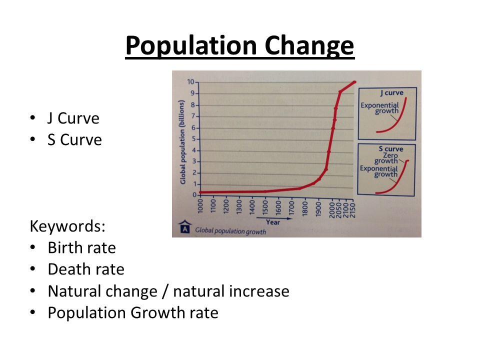 Population Change J Curve S Curve Keywords: Birth rate Death rate
