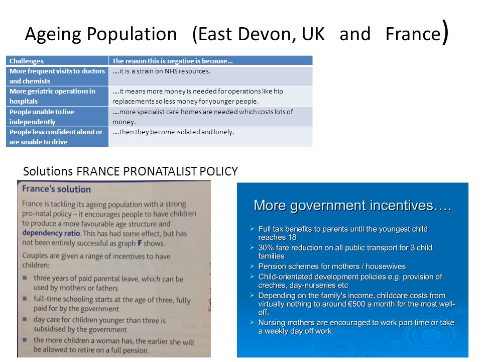 Ageing Population (East Devon, UK and France)