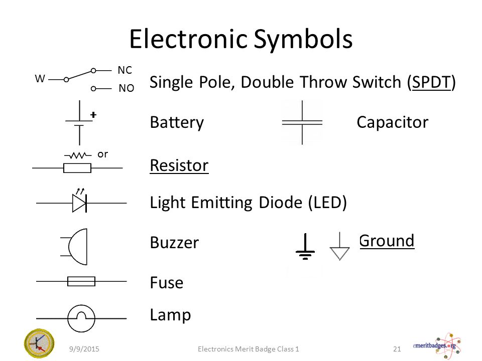 electronics merit badge ppt