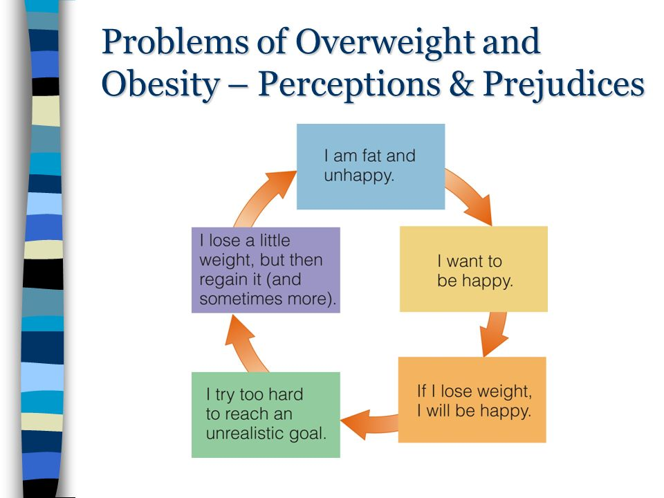 the problem of obesity 44 what is the iotf doing to tackle the obesity problem.