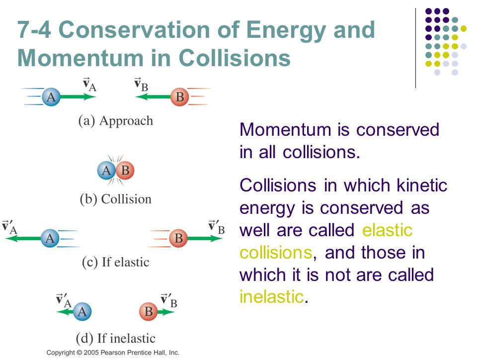 collision and conservation of momentum Momentum conservation reading guide answer key conservation of momentum exploration with the physics classroom answer key.