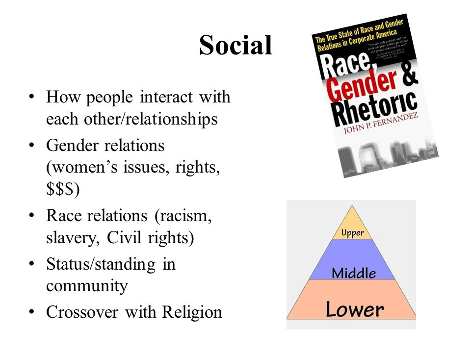 politics and religion relationship with each other