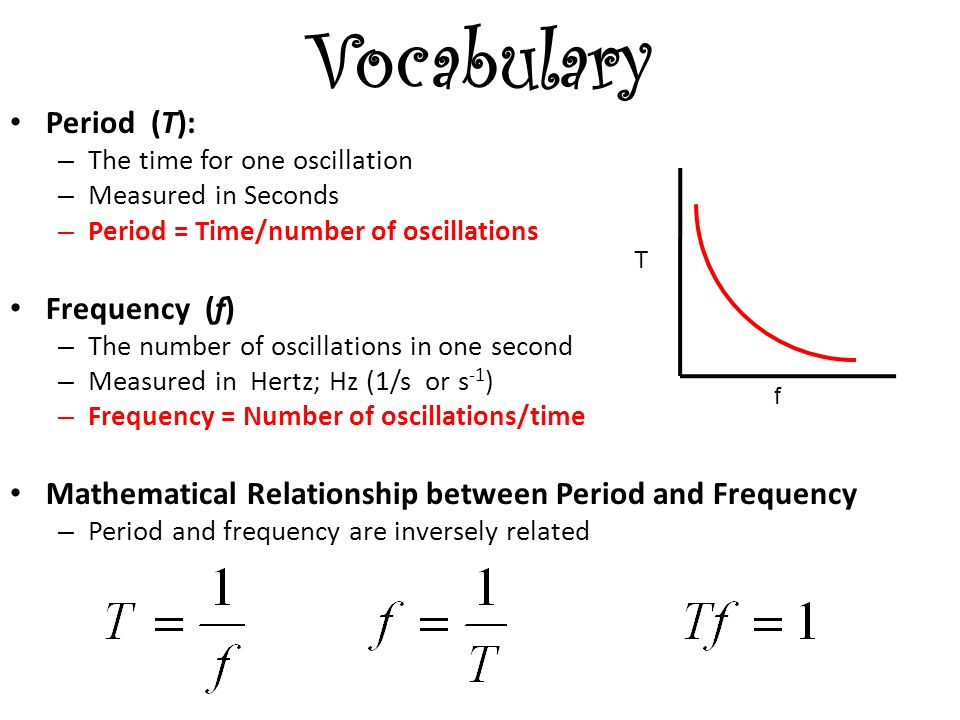 mathematical relationship between frequency and time period