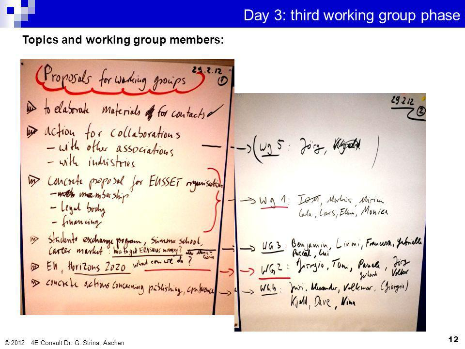 Topics and working group members: