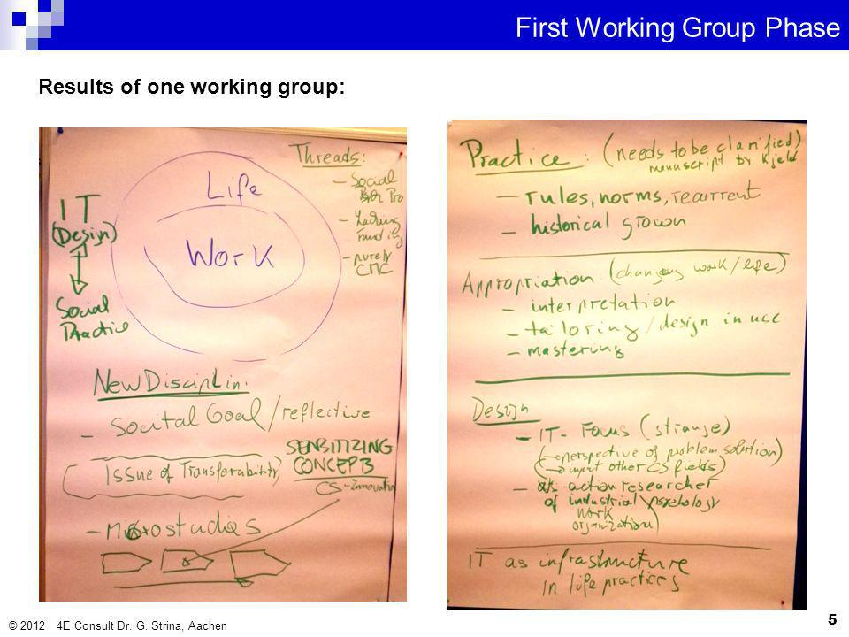 Results of one working group: