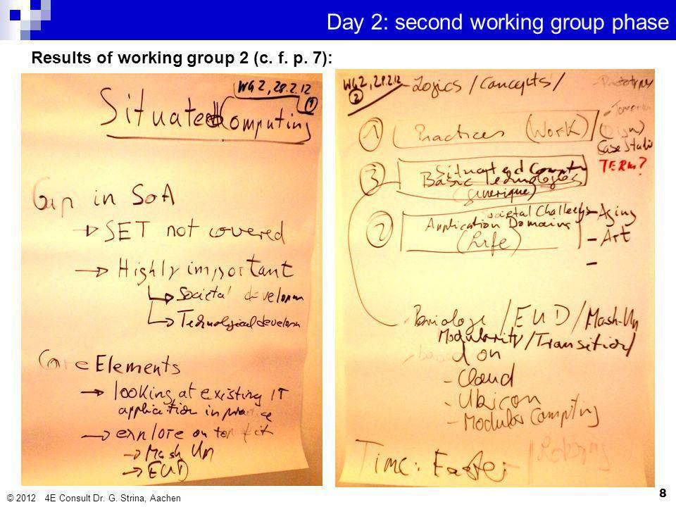 Results of working group 2 (c. f. p. 7):