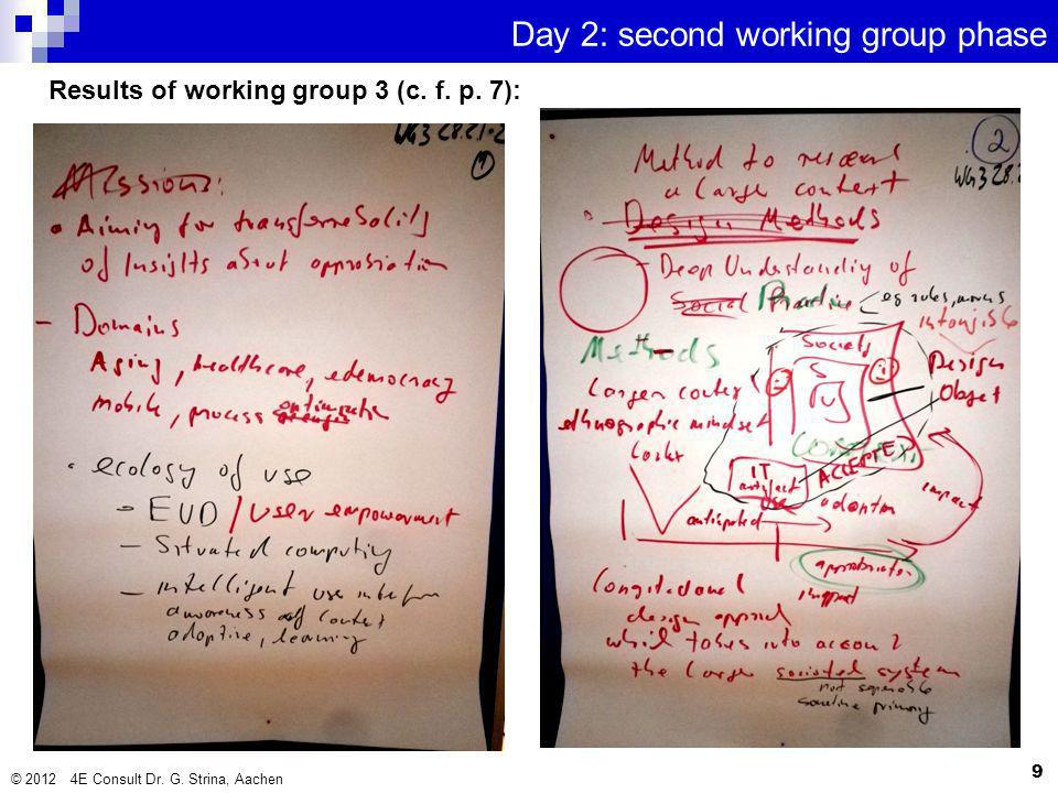 Results of working group 3 (c. f. p. 7):