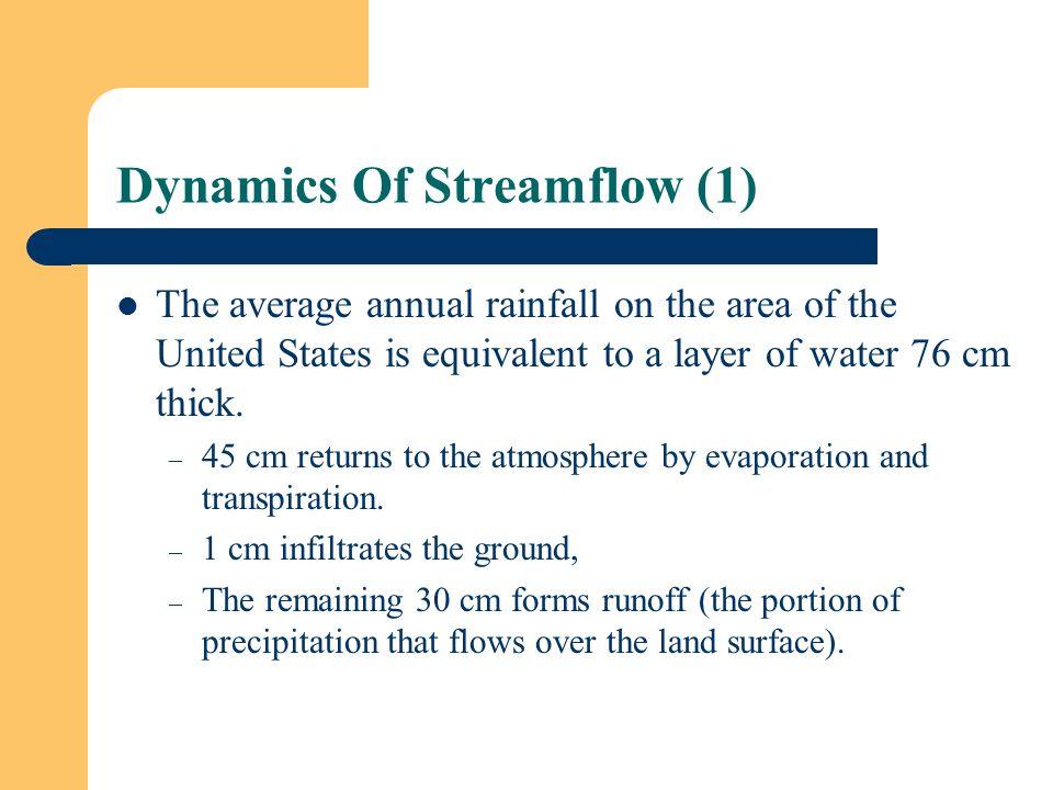 Dynamics Of Streamflow (1)