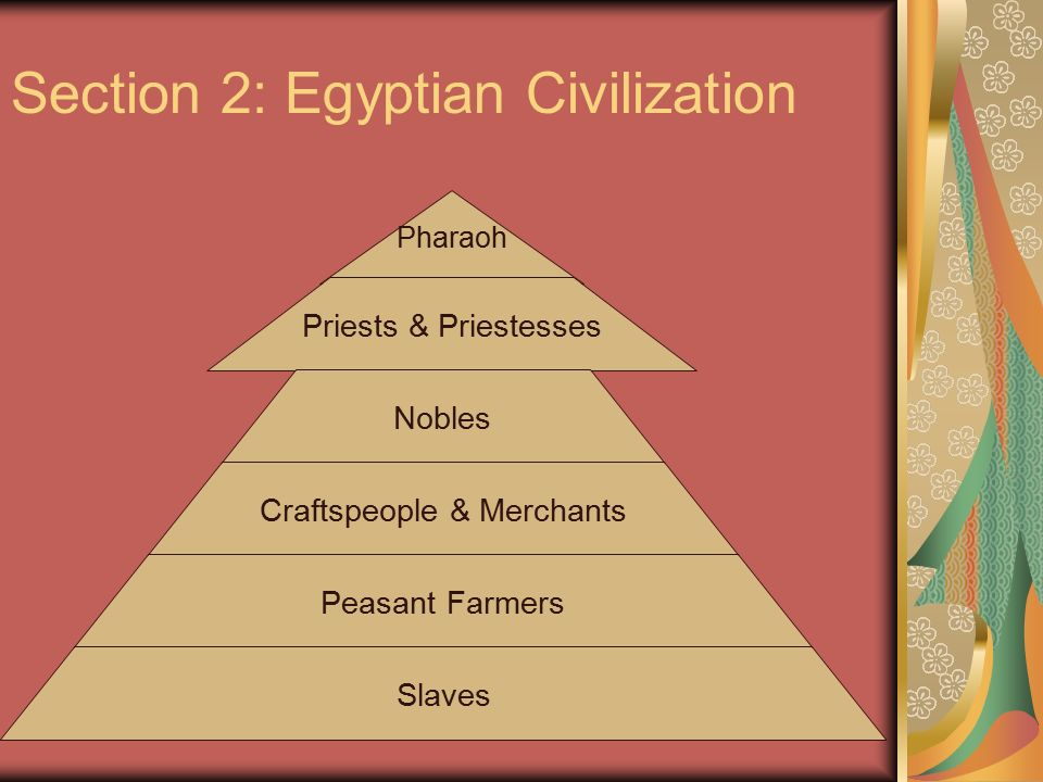 Section 2: Egyptian Civilization