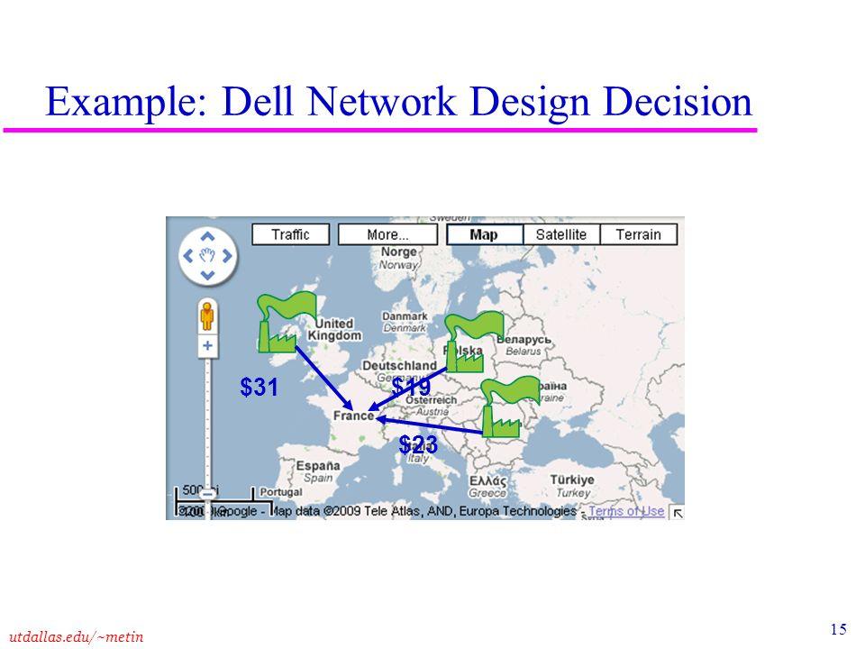 supply chain network design pdf