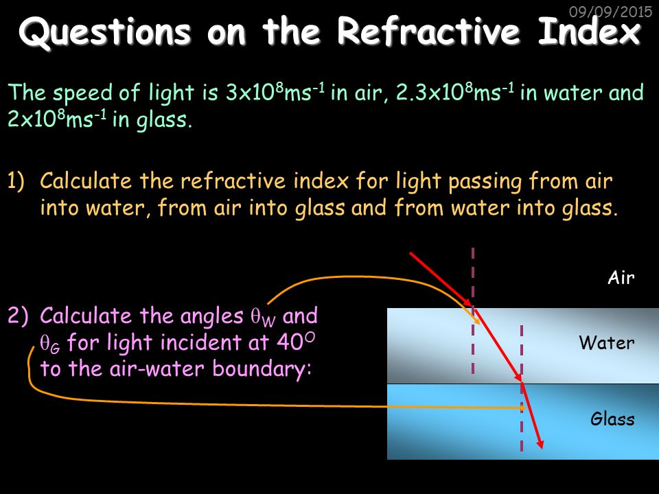 refractive index and concentration relationship questions