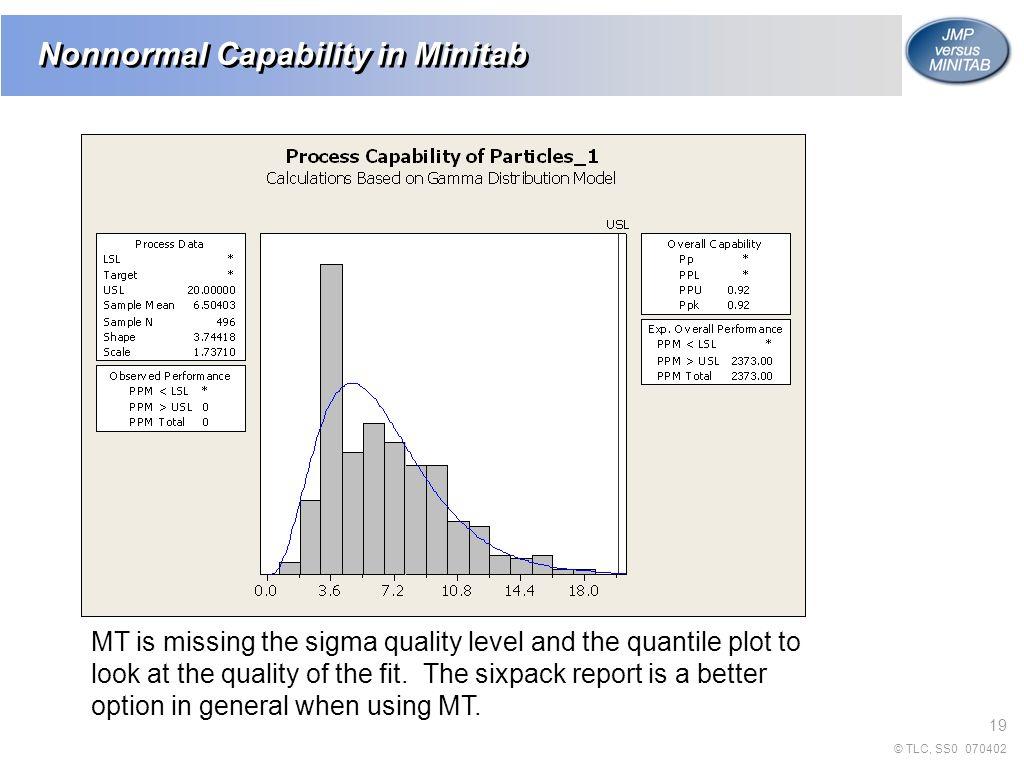 Jmp 7 and minitab 15 thomas a little phd 0707 ppt video nonnormal capability in minitab nvjuhfo Images