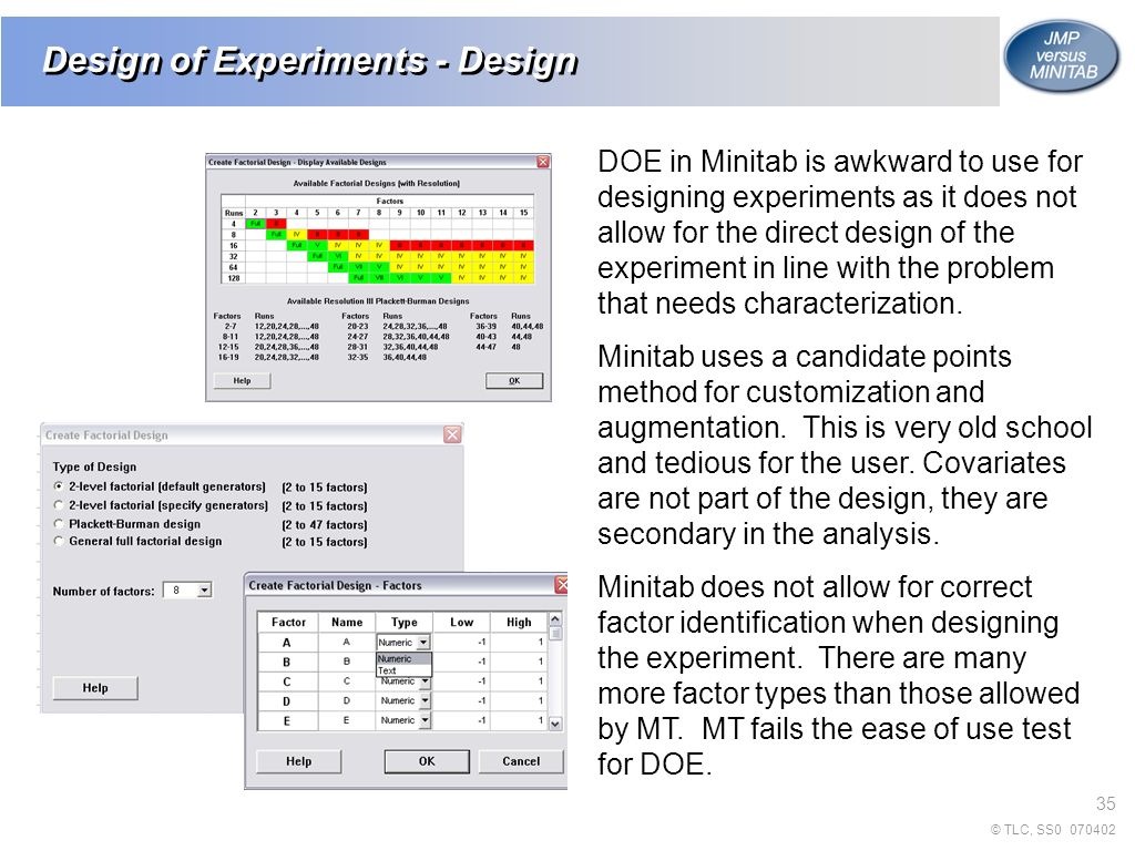 design of experiments Design of experiments (doe) tutorial design of experiments (doe) techniques enables designers to determine simultaneously the individual and interactive effects of.