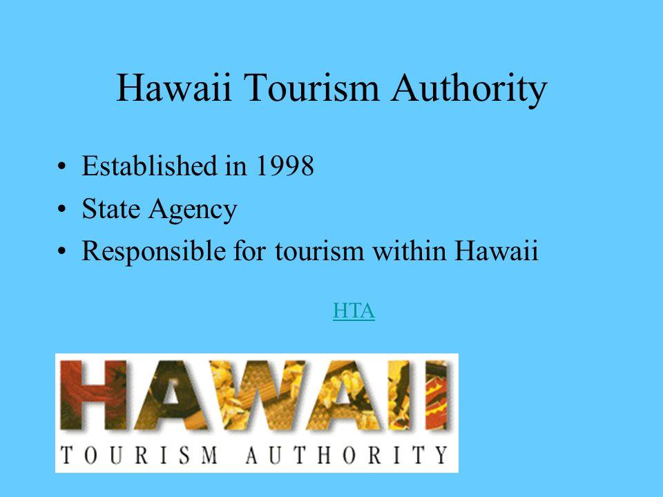 Hawaii Tourism Brianna Daugherty Brett Woods Erick