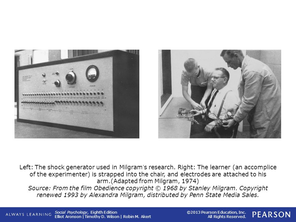 Left: The shock generator used in Milgram's research