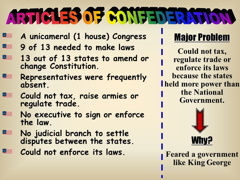 reasons for confederation essay Why the articles of confederation failed essay  another crucial reason why the articles of confederation failed was because the national government relied .