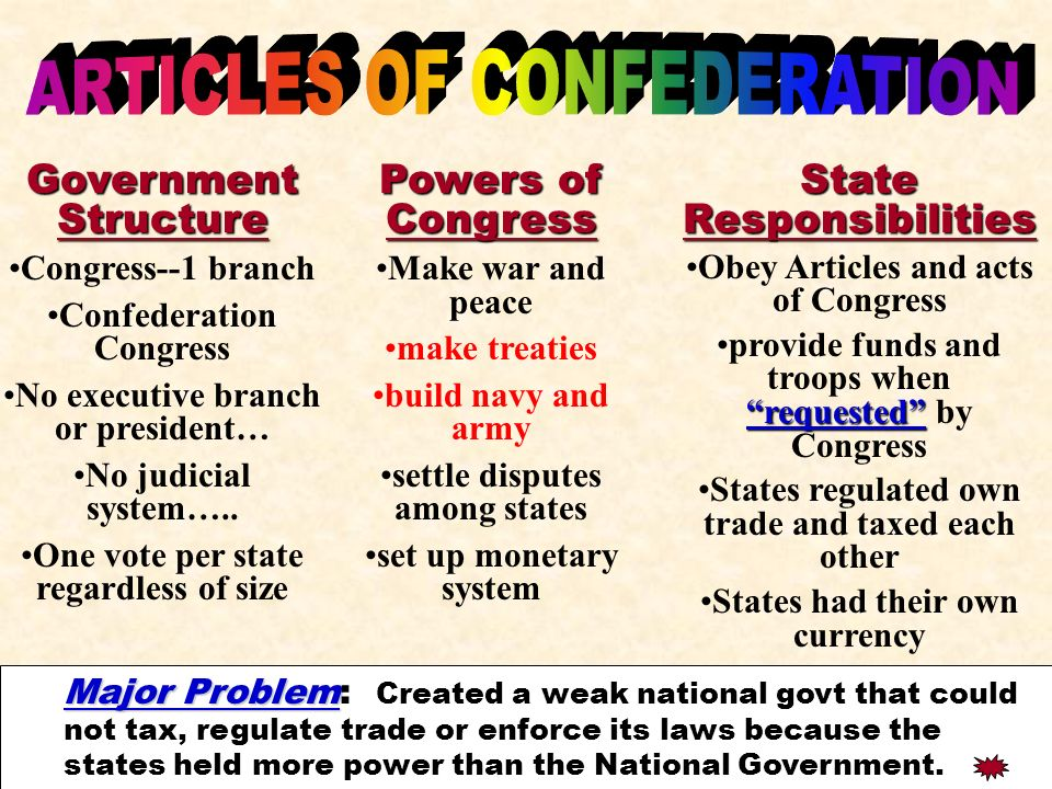 postive effects of articles of confederation 1 articles of confederation powers strengths weaknesses organization no executive branch no judicial branch legislative branch • unicameral • 1 vote per state • 2/3 (9 states) to pass legislation • unanimous to amend positive effects.