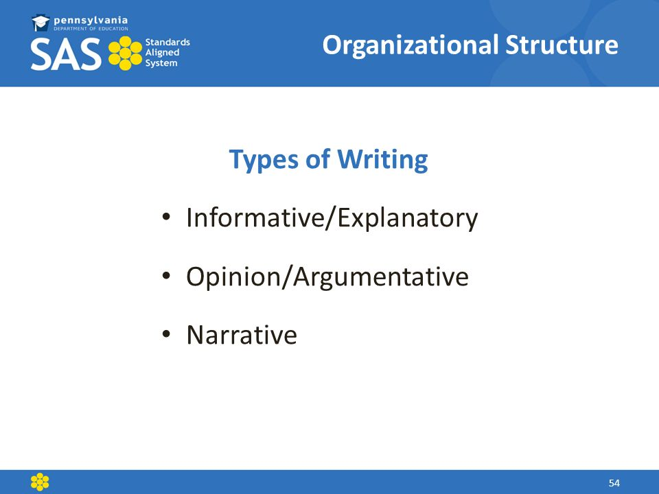 persuasive essay organizational structure Research papers google organizational structure persuasive essay on against abortions nature experience essay q10, , , , , good essay writing.