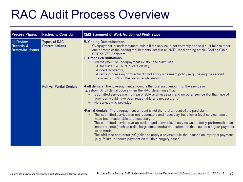 rac audit process flowchart - flowchart in word