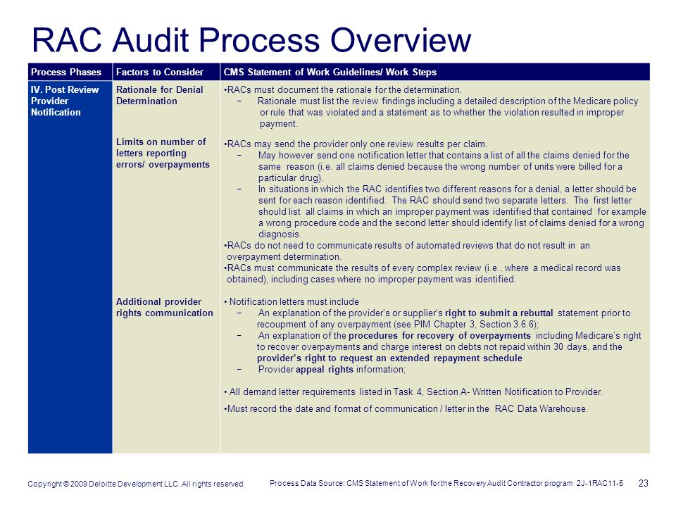 The basics of rac audits ppt download - Dive recorder results ...