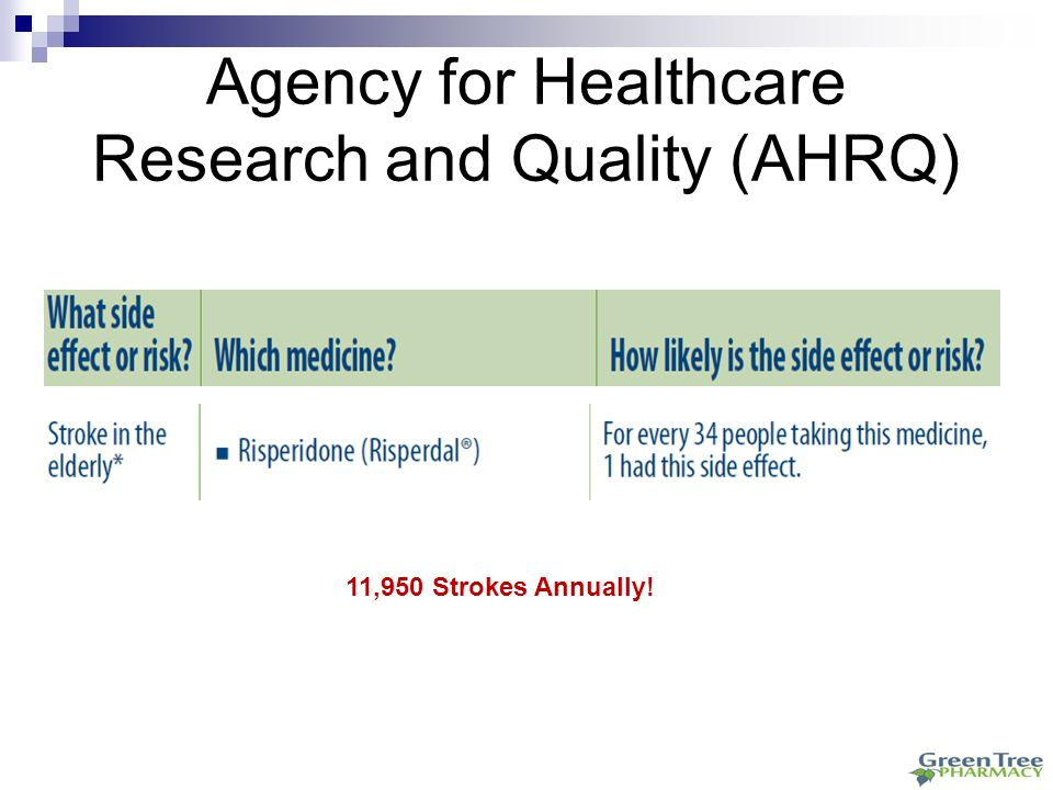 agency for healthcare research and quality Agency for health care policy and research (ahcpr) former name of the agency for healthcare research and quality agency for healthcare research and quality (ahrq) a.