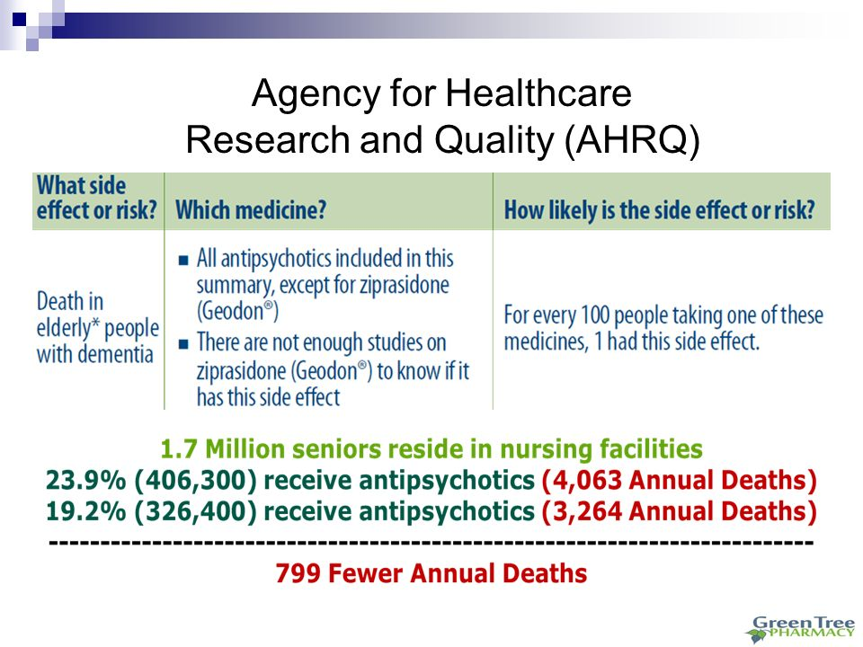 agency for healthcare research and quality The agency for healthcare research and quality publishes documents in the federal register explore most recent and most cited documents published by the agency for healthcare research and quality.