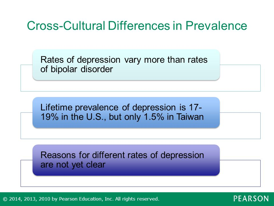 The epidemiology of depression across cultures