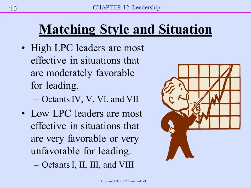 matching leadership style to a situation To be a leader others want to follow, managers need to set clear and attainable goals, provide the matching leadership style, and give appropriate feedback the goal of a situational leader is to help others develop competence, motivation, and confidence.