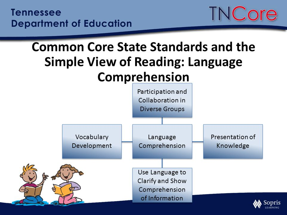 reading and comprehending of the english language For example, spanish-speaking children may speak, read, and write ch when sh should be used because in spanish, these two combinations produce the same phoneme (international reading association, 2001) teachers can enable phonemic awareness in english for ells by understanding the linguistic characteristics.
