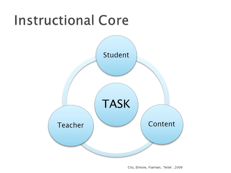 Content-Based Instruction and Task-Based Learning
