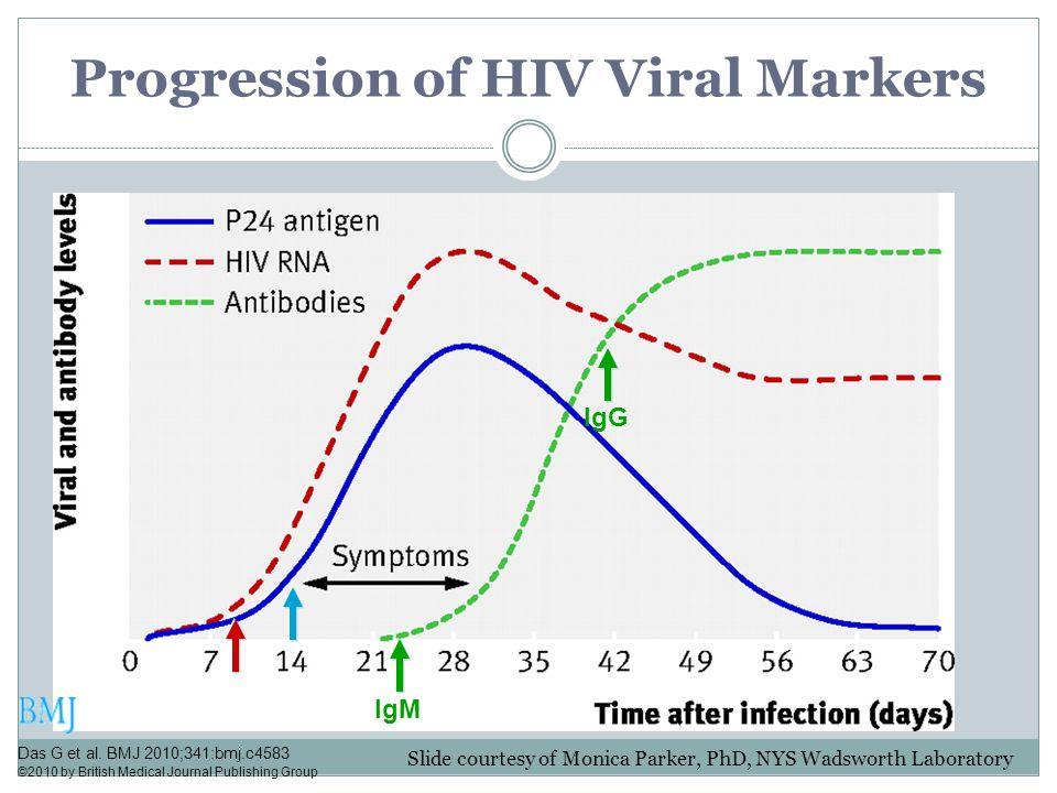 Arizona laws hiv infection and disclosure