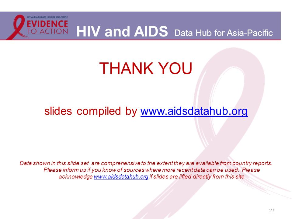 slides compiled by www.aidsdatahub.org