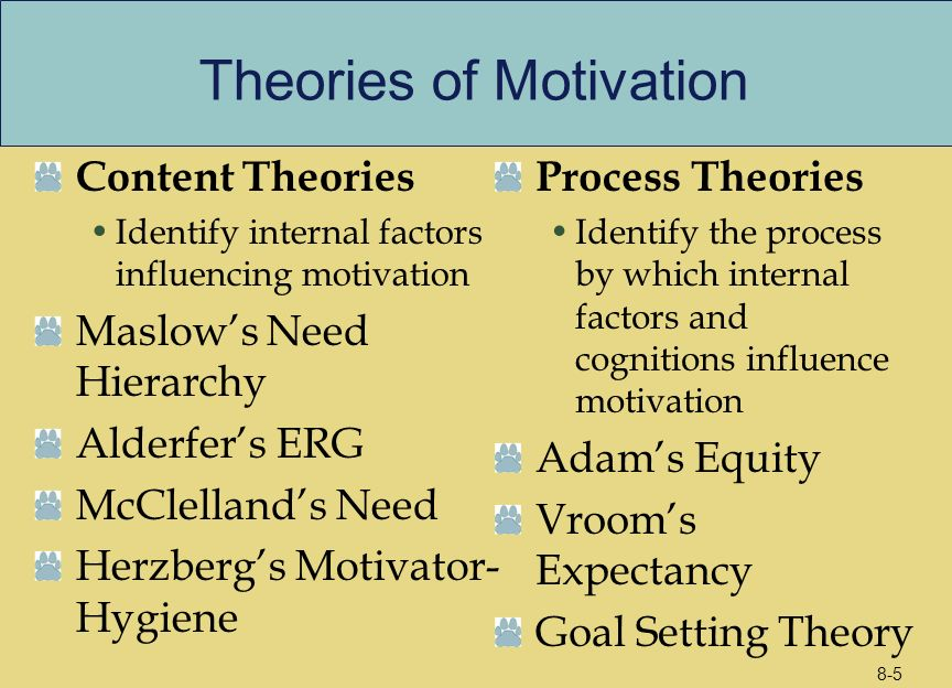 process and content theories of motivation Researchers have developed a number of theories to explain motivation each individual theory tends to be rather limited in scope however, by looking at the key ideas behind each theory, you can gain a better understanding of motivation as a whole.