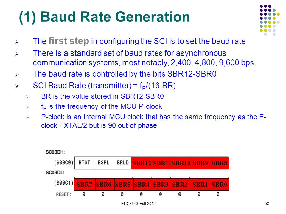 Week 9 serial communications ppt download - How to determine the baud rate of a serial port ...