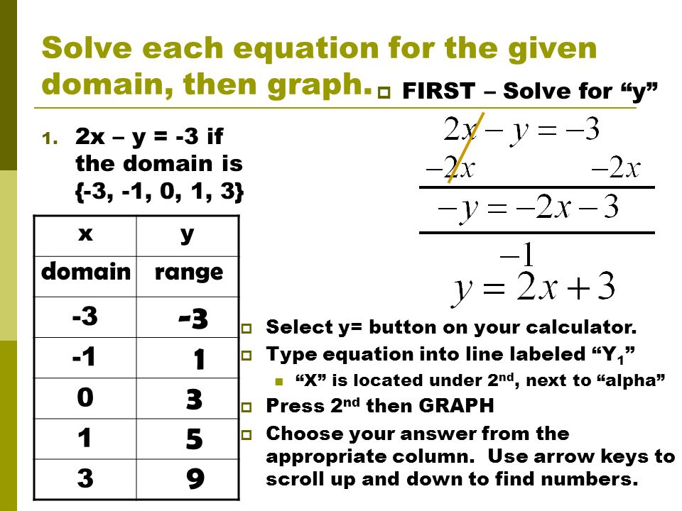 By Drawing The Line Y Solve The Equations : Solving graphing linear equations ppt video online