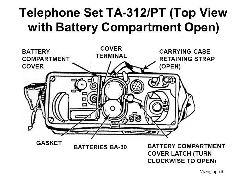 basic military communications