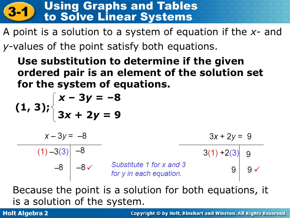 A point is a solution to a system of equation if the x- and y-values of the point satisfy both equations.